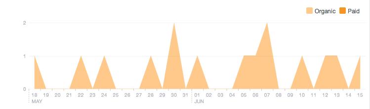Screen Shot 2014-06-15 at 12.34.15 PM
